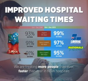 NSW Hospital wait times Liberal promo Mar 2014